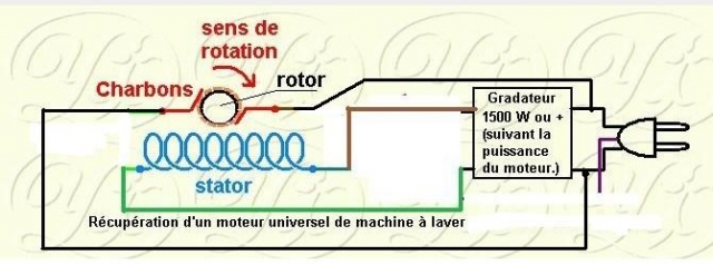 modification d'un controleur de puissance  R748jc
